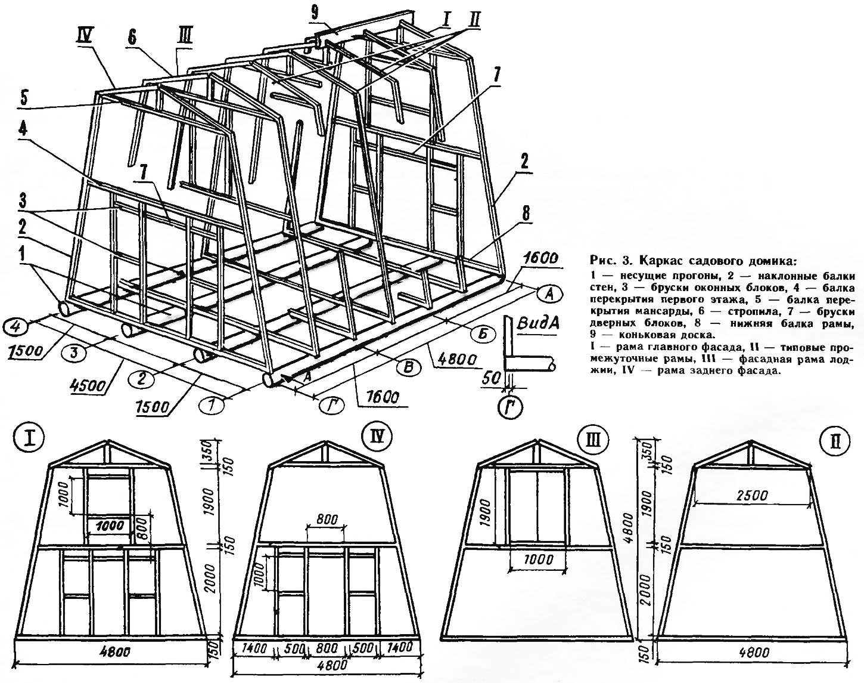 Построить каркасный садовый домик своими руками