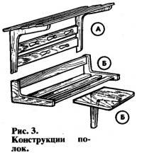 Рис. 3. Конструкции полок
