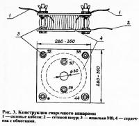 Рис. 3. Конструкция сварочного аппарата