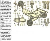 Рис. 3. Конструкция тележки