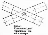 Рис. 3. Крепление диагональных связей в центре