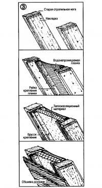 Рис. 3. Крепление пленки и утеплителя