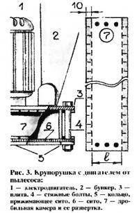 Рис. 3. Крупорушка с двигателем от пылесоса