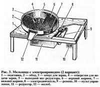 Рис. 3. Мельница с электроприводом (2 вариант)