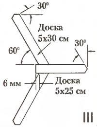 Рис. 3. Ножки стола