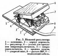 Рис. 3. Ножной регулятор