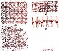 Рис. 3. Образцы простого ажур
