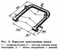 Рис. 3. Передняя маятниковая вилка