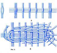 Рис. 3. Плетение дна корзины