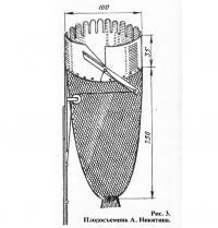Рис. 3. Плодосъемник А. Никитина