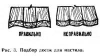 Рис. 3. Подбор досок для настила
