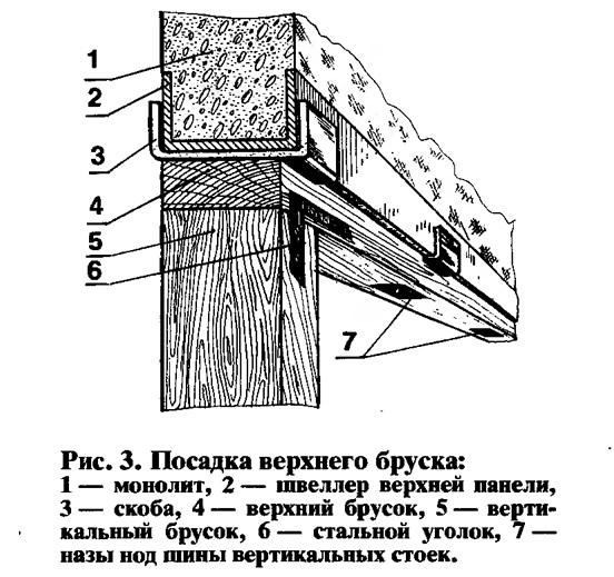Рис. 3. Посадка верхнего бруска