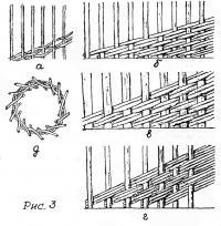 Рис. 3. Послойное плетение