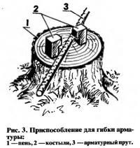 Рис. 3. Приспособление для гибки арматуры