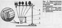 Рис. 3. Приспособление для нанесения ворсового покрытия параллельными рядами