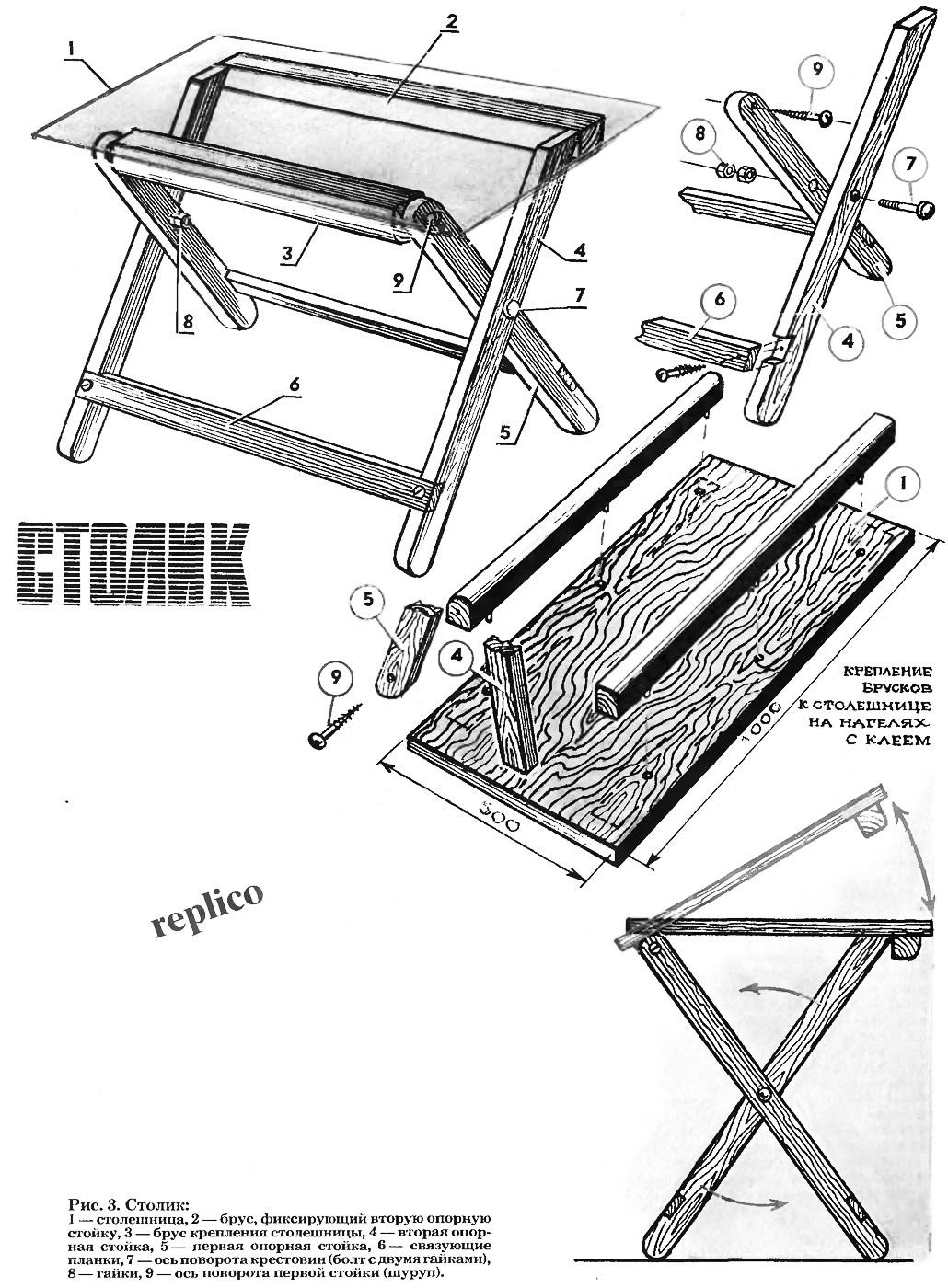 Рис. 3. Раскладной столик