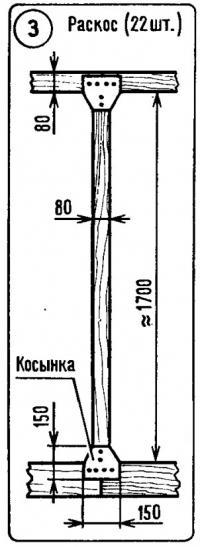Рис. 3. Раскосы
