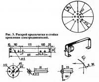 Рис. 3. Раскрой крыльчатки и стойки крепления электродвигателей