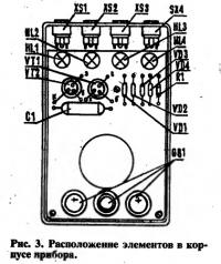 Рис. 3. Расположение элементов в корпусе прибора