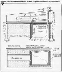 Рис. 3. Расположение вентиляции в подвале и гараже со свободной задней стенкой