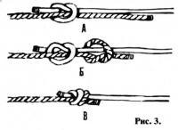 Рис. 3. Рыбацкий узел