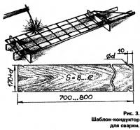 Рис. 3. Шаблон-кондуктор для сварки