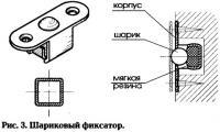 Рис. 3. Шариковый фиксатор