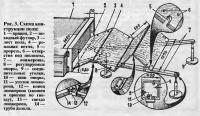 Рис. 3. Схема конструкции пола