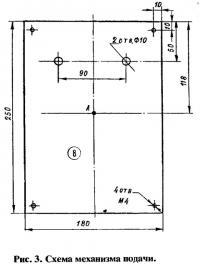 Рис. 3. Схема механизма подачи