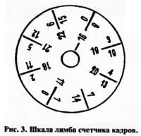 Рис. 3. Шкала лимба счетчика кадров
