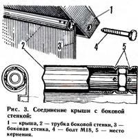 Рис. 3. Соединение крыши с боковой стенкой