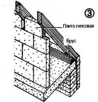 Рис. 3. Стенка «кармана» из гипсовых плит