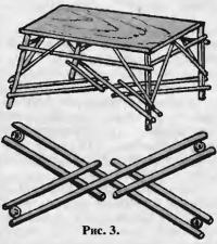 Рис. 3. Столик