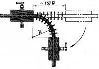 Рис. 3. Технология гибки С-образного профиля