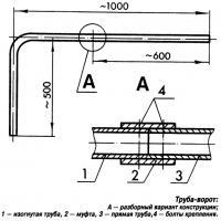 Рис. 3. Труба-ворот