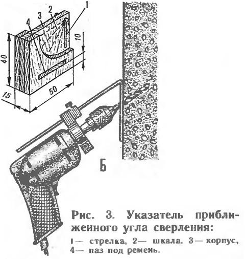 Рис. 3. Указатель приближенного угла сверления