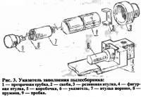 Рис. 3. Указатель заполнения пылесборника