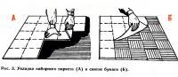 Рис. 3. Укладка наборного паркета и снятие бумаги