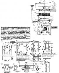 Рис. 3. Устройство и детали шлифовально-полировального станка