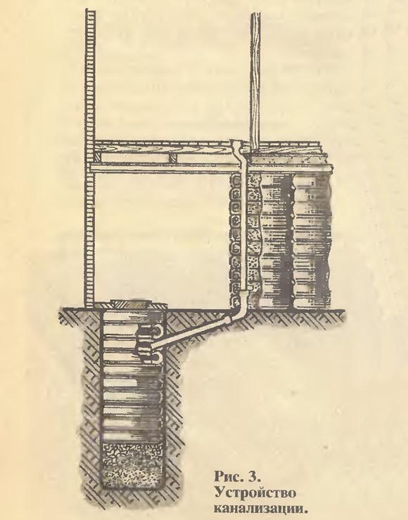 Рис. 3. Устройство канализации