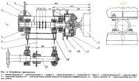 Рис. 3. Устройство трансмиссии
