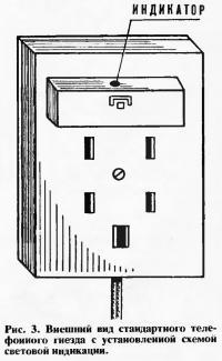 Рис. 3. Внешний вид стандартного телефонного гиезда