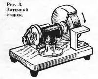 Рис. 3. Заточный станок