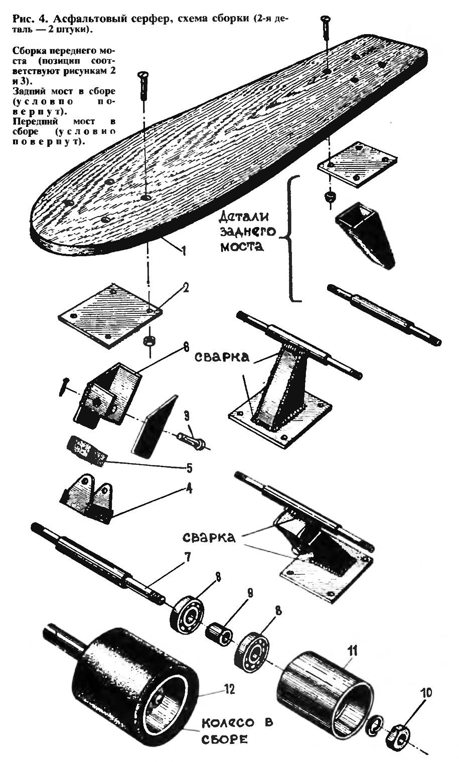 Чем покрыть алмазную вышивку чтобы не отвалились стразы