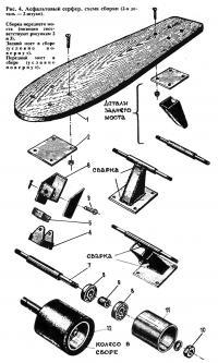 Рис. 4. Асфальтовый серфер, схема сборки