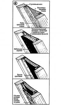 Рис. 4. Чистовая облицовка стен между стропилами