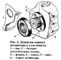 Рис. 4. Демонтаж корпуса активатора и узла кожуха