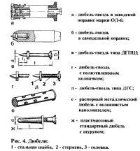 Рис. 4. Дюбели