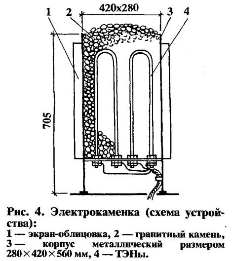 электрическая каменка своими руками из металла чертежи