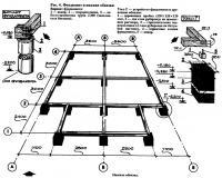 Рис. 4. Фундамент и нижняя обвязка